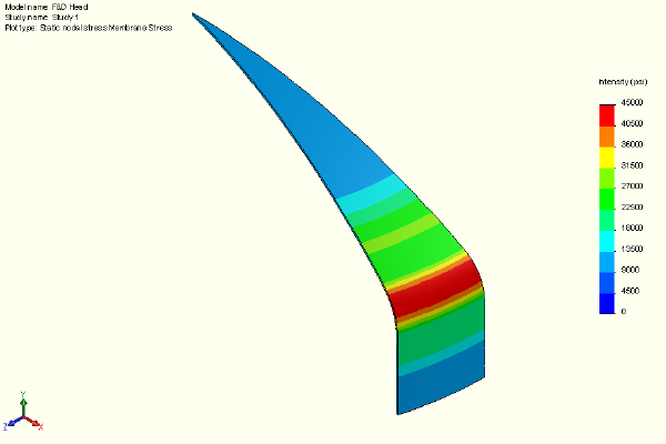 FEA model showing stress in F&D head.