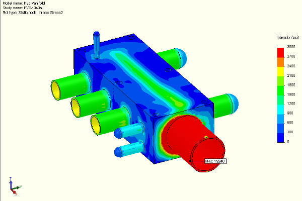 FEA model displays large stresses.