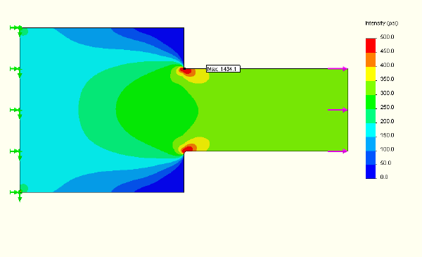 FEA model of flat plate - stress pattern