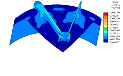 Membrane stress - model