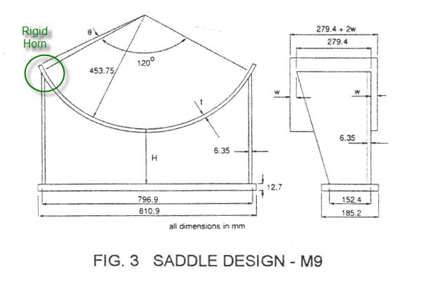 Economical vessel design with rigid saddle horns.
