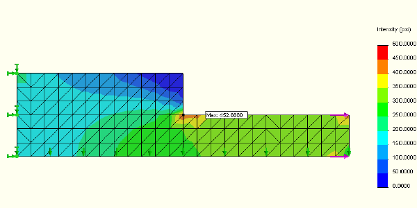 FEA model - applied loads