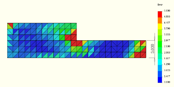 Error plot of 1 inch mesh.