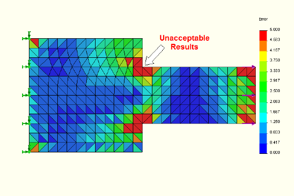 Error plot for 1 inch mesh.