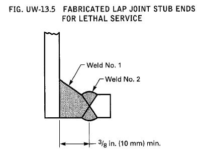 Fig UW-13.5