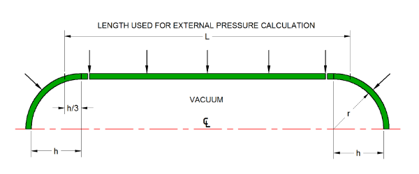 External Pressure Pressure Vessel Engineering