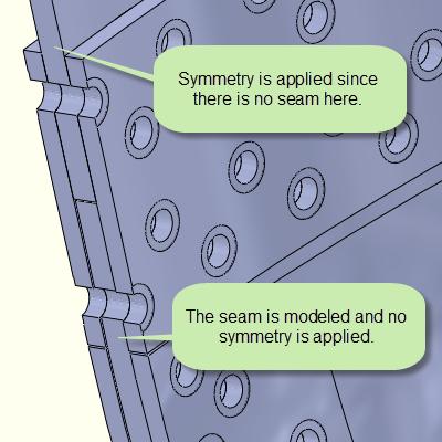 Symmetry Conditions